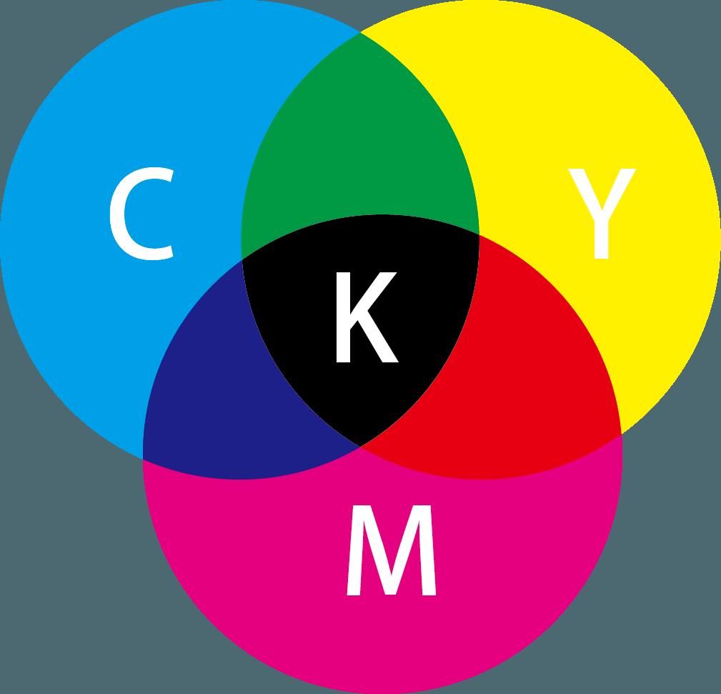 CMYK 印刷四色